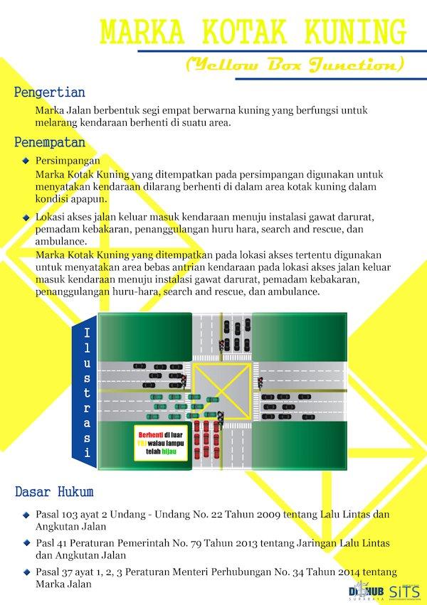 yellow box 1